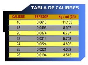 tabla-calibres1