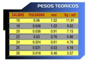 tabla-pesos-1