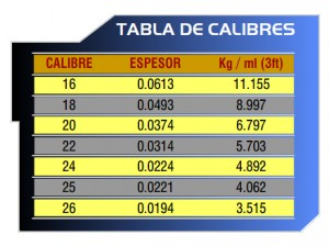 tabla-calibres1